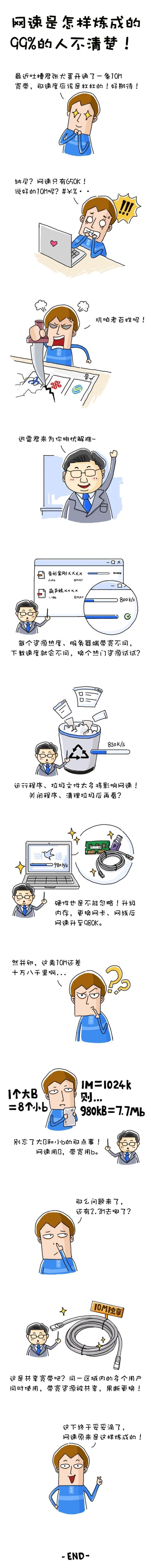 配图:网速是怎样炼成的(1)